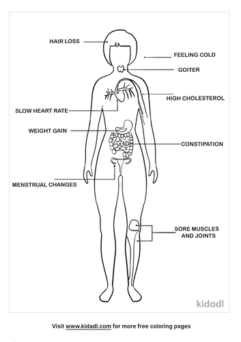 hypothyroidism-coloring-pages.png