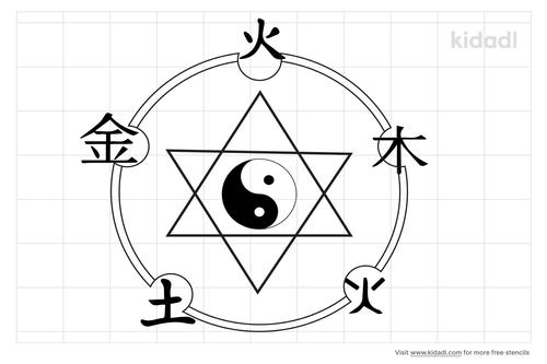 kanji-earth-wind-fire-water-matel-stencil